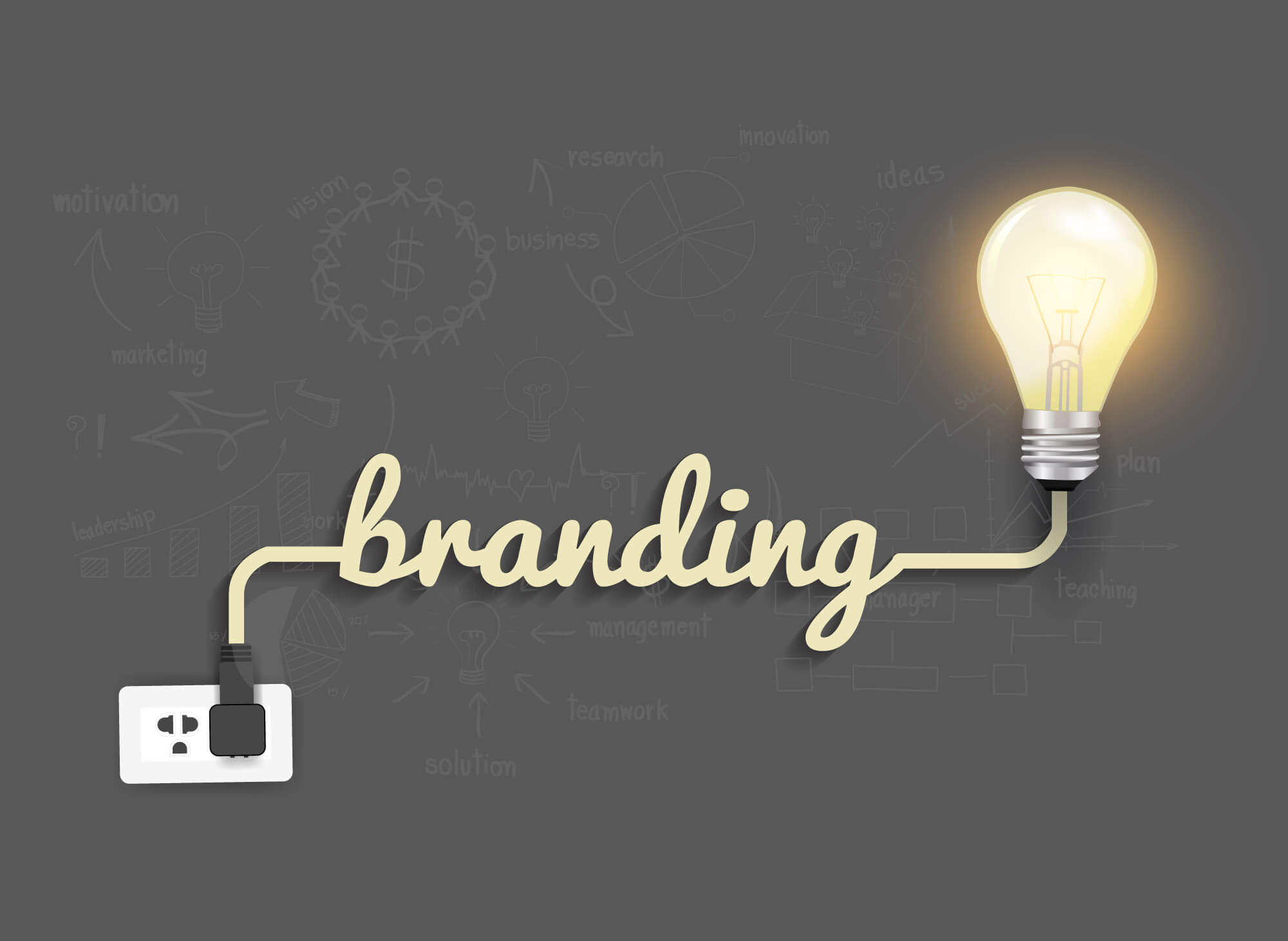 A better understanding of branding-img